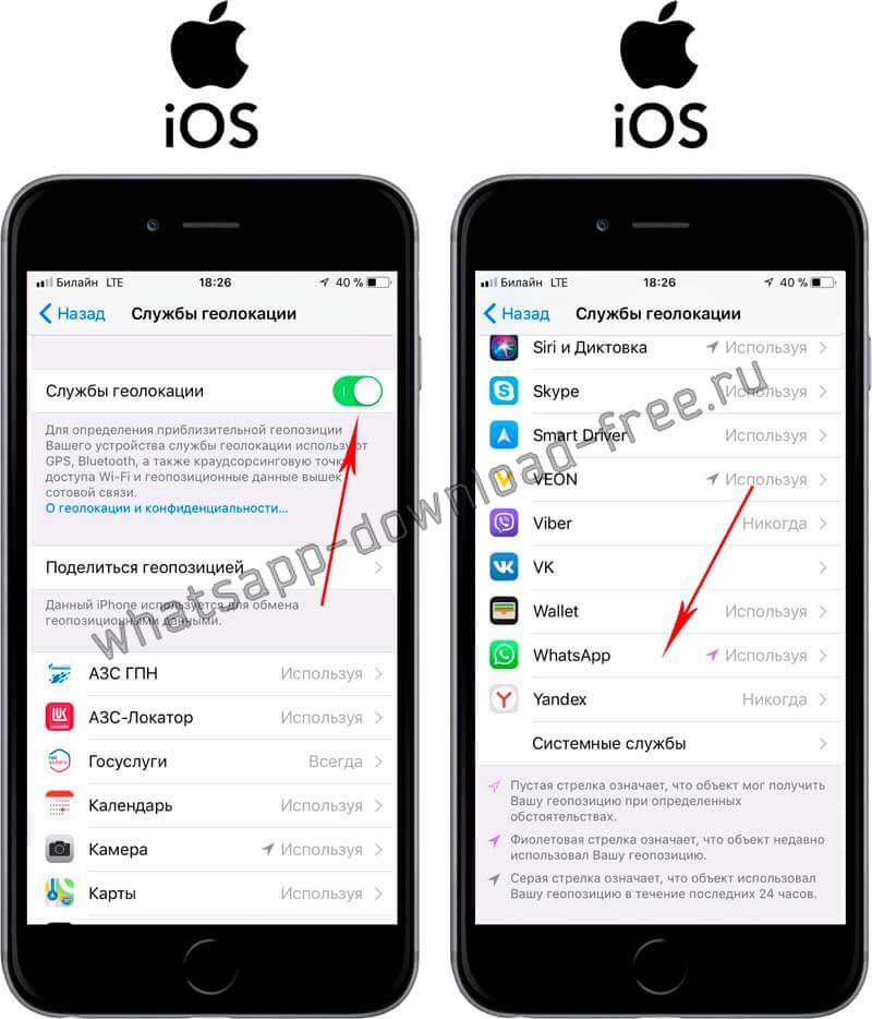 WhatsApp в службе геолокации на Iphone